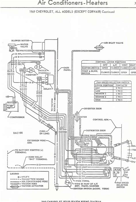 1969 chevelle wiring diagram for blower motor get free