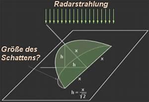Ppi Berechnen : radar basics ~ Themetempest.com Abrechnung