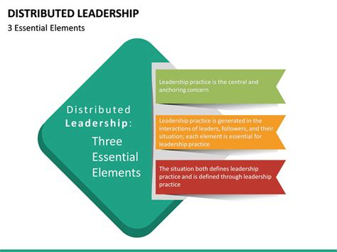 distributed leadership powerpoint template sketchbubble