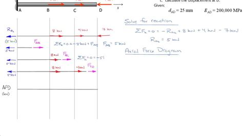 axial force diagram sections youtube