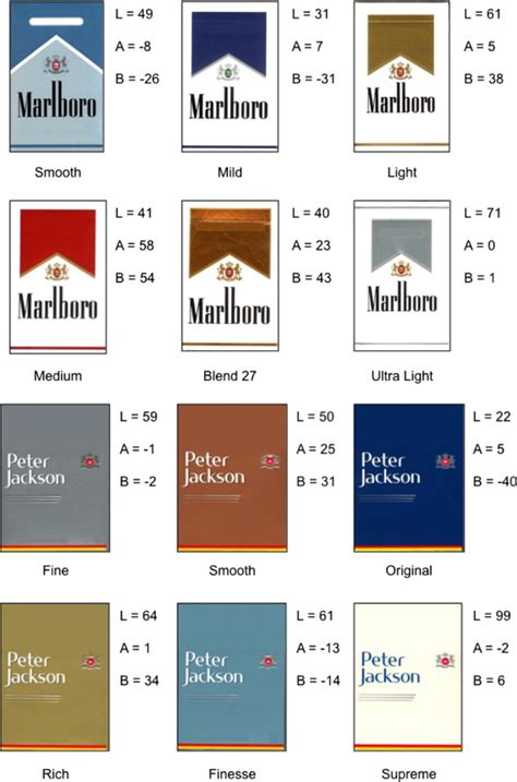 cigarette pack colors communicate  smokers