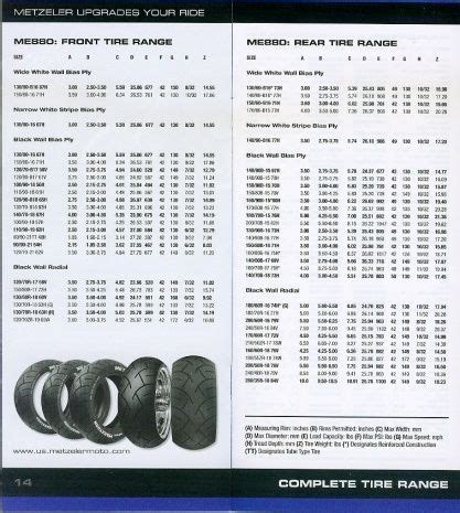motorcycle tire sizes chart today   cars   sold  equipped   season