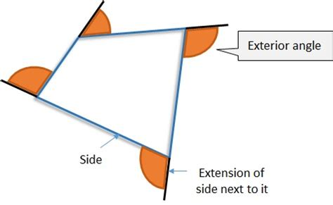 exterior angles of a polygon free mathematics lessons