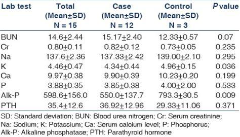normal range for alkaline phosphatase normal range for alkaline phosphatase 28 images clinical enzymology alkaline phosphatase