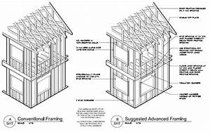 What Is Advanced Framing   U00bb American Institute Of Building