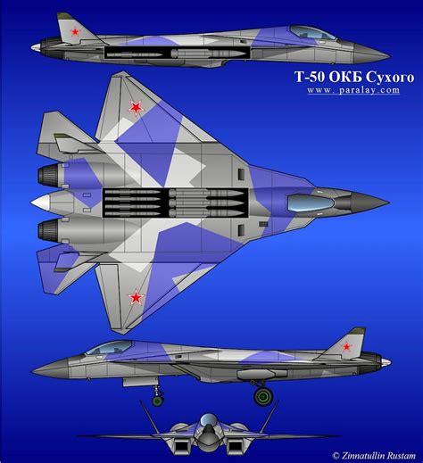 The Best Modern Fighter Planes