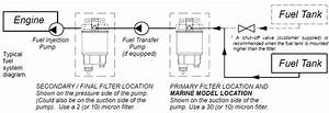 Fuel Filter Replacements