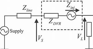 Equivalent Circuit Of Dvr