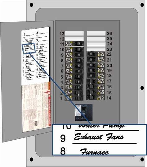Electrical panel label template + related examples about siemen free excel printable breaker box electrical panel label is a handy tool in keeping track of the electrical equipment and equipment in the thickness of the cords should not be more than the size of the electric plug. Electrical Panel Labels Fresh Continuously Operating Ventilation and Exhaust Fans in 2020 ...
