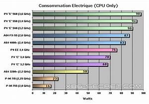 Consommation Lctrique D39un Ordi Qui Quotboincisequot