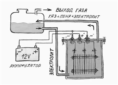 Генератор водорода своими руками . альтернативные источники энергии