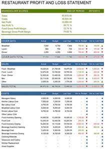 Profit Loss Statement Exle by Restaurant Profit And Loss Statement Template For Excel