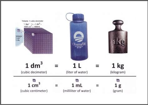 In Liter by How Many Liters Are In 1 5 Kg Quora