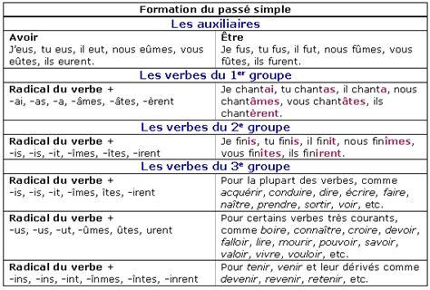 verbe ranger au passe simple la conjugaison du pass 233 simple soutien scolaire cours fran 231 ais maxicours
