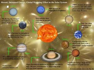 Scientists Discover Entire Solar System Undergoing ...