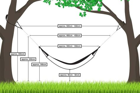 Best Way To Hang A Hammock Between Trees by How To Hang A Hammock Buy Hammocks