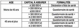 Direct Assurance Auto Avis : assurance pr t immobilier direct assurance ~ Medecine-chirurgie-esthetiques.com Avis de Voitures