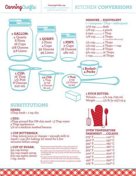 FREE Printable Kitchen Conversion & Ingredient