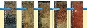 Formation   Soils 4 Teachers