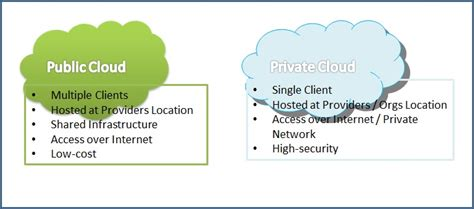 Public Cloud Vs Private Cloud Definition And Difference. Travel Insurance Over 80 Years Of Age. Discrimination Attorneys In Florida. Online Meeting Scheduler Free. Customized Printed Bags Online Phd Humanities. Blue Cross Blue Shield Supplemental Plans. Midwest Toyota Extended Warranty. Btg Pactual Asset Management. Bleeding Through Skin Pores Cheap Web Hosts