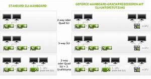 Zwei Monitore Verbinden : nvidia sli multi monitor nvidia ~ Jslefanu.com Haus und Dekorationen