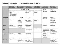Tn Music Lesson Plan Template by Great Idea For Music Lesson Plan Template Typical