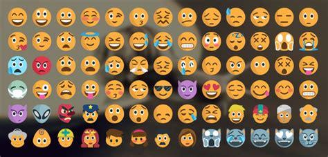 Zar Ti Stvarno Trebaju Wordpress Emoji?