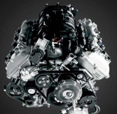 toyota tundra  engine options  performance