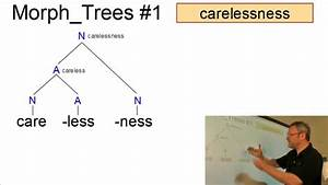 Dat 110 - Morphological Trees  1  Care-less-ness