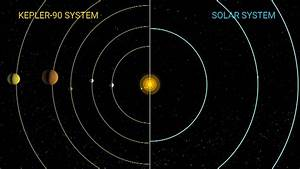 Artificial intelligence finds solar system with 8 planets ...