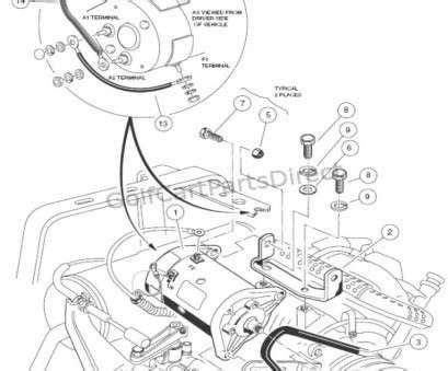 Simple Yamaha Golf Cart Starter Wiring Diagram Images