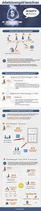 Propoints Berechnen 2015 : arbeitslosengeld 1 2 berechnen so gehts ~ Themetempest.com Abrechnung