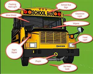 School Bus Pre Trip Inspection Under The Hood Diagram School Bus Pre Trip Inspection Under The