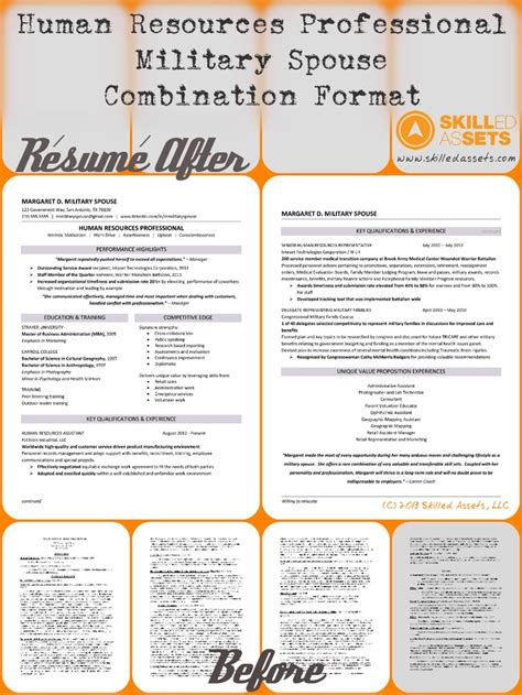 Spouse Resume by 17 Best Images About Hr On Personality Types