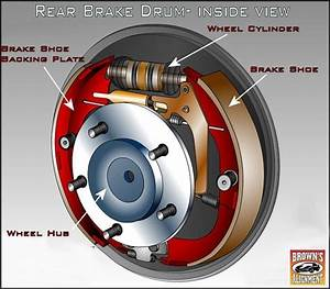 What Are Differences Between Disc Brake And Drum Brake