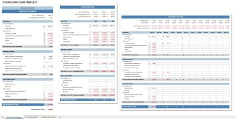 profit  loss templates smartsheet