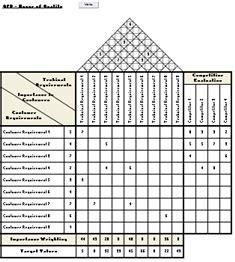 warehouse management kpi reporting templates excel kpi