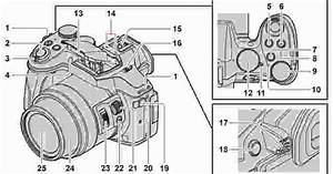 Panasonic Lumix Dmc-fz300 Manual