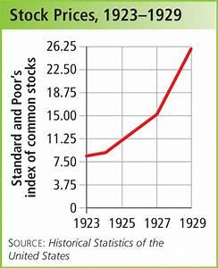 Social Studies Programs | Pearson | America: History of ...