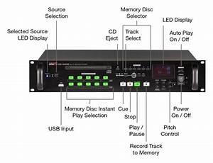 Cie Av Solutions Inter  Multi Source Audio