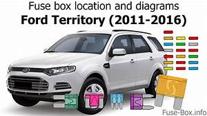 Fuse Box Location And Diagrams  Ford Territory  2011-2016