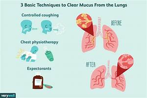 How To Treat Increased Mucus In The Lungs