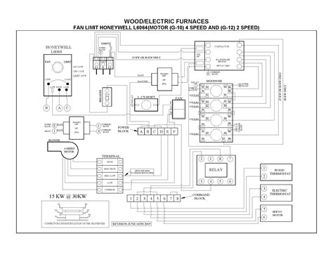 Wiring Diagram Wood Furnace by Hvac Connecting Wood Electric Furnace To Smart