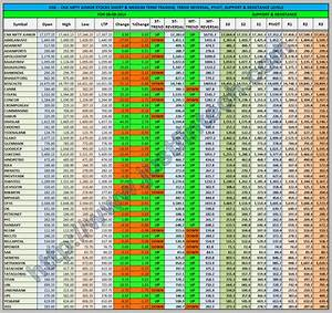 S P Cnx Nifty Junior Stocks Trading Levels 08 09 2014