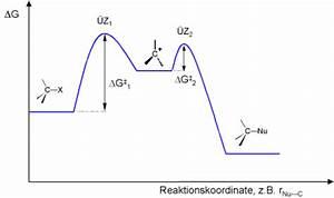Konzentration Berechnen Chemie : vernetzte chemie s1 reaktion ~ Themetempest.com Abrechnung