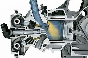 Fuel Injection Evolution