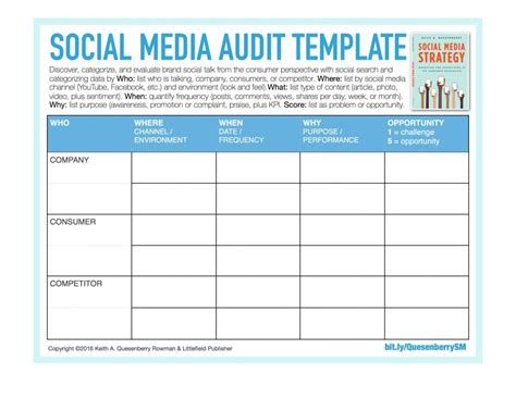 social media caign template social media reporting templates template business