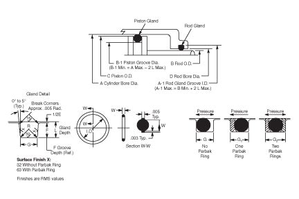 o ring design guide oring ehandbook