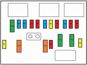 Peugeot 207 Fl  2009 - 2012  - Fuse Box Diagram