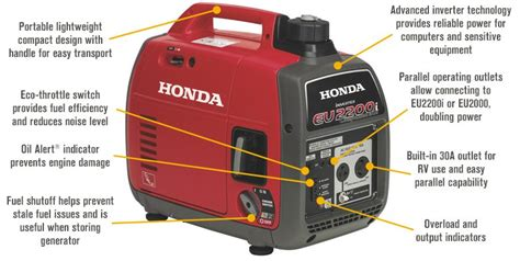Honda Eu2200ita1 Companion Inverter Generator